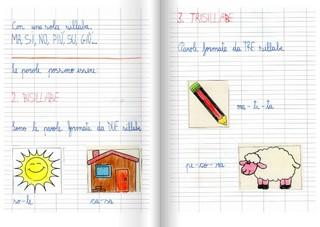 Quaderni Scuola Tua