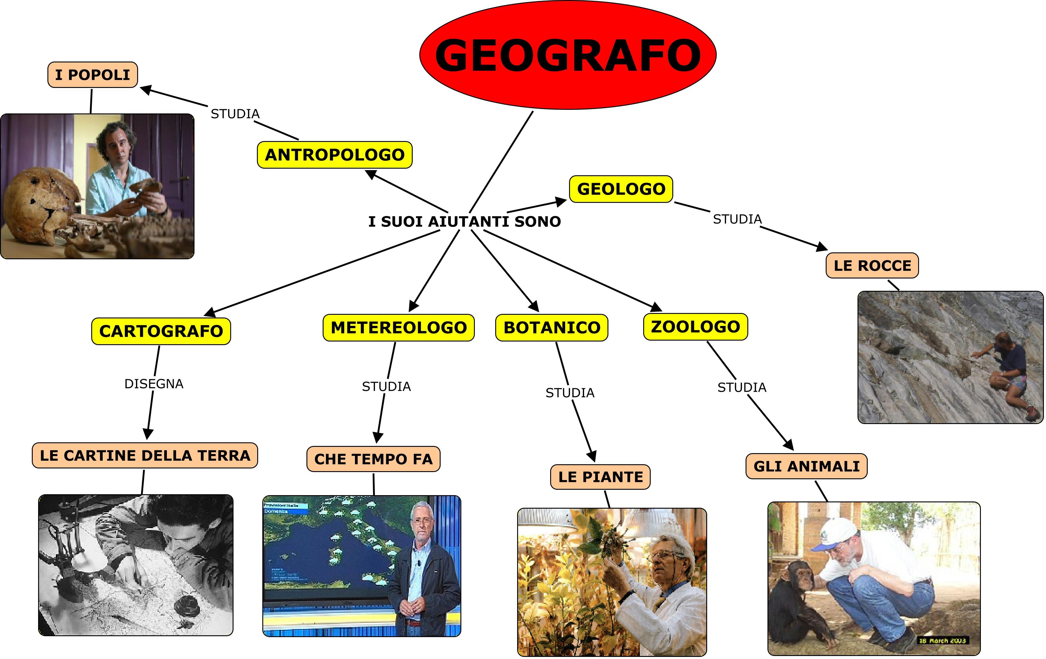 spesso La Geografia E Il Lavoro Del Geografo - Lessons - Tes Teach VG68